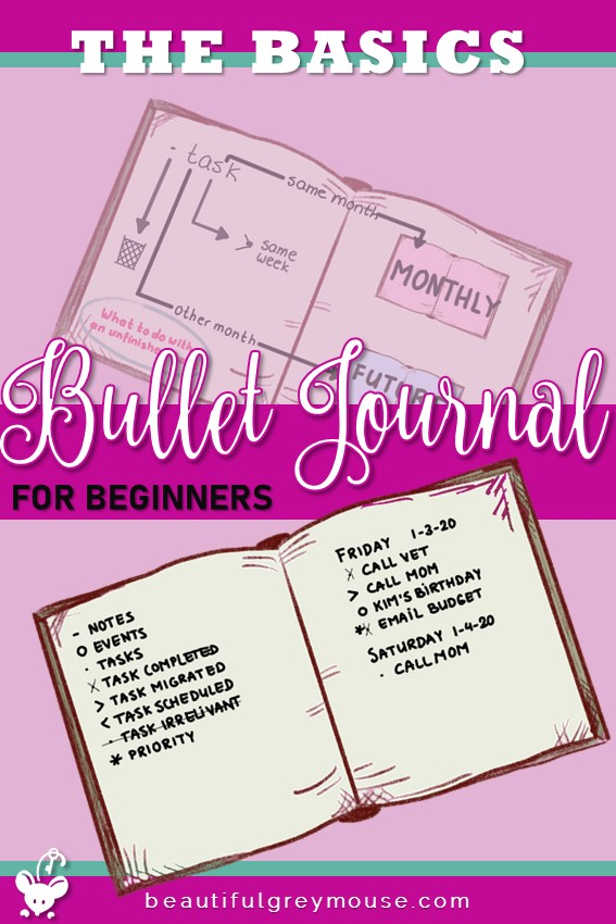 The Bullet Journal Basics