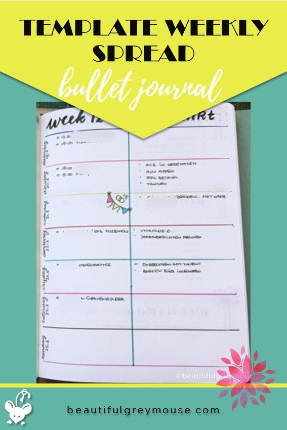 Template weekly layout in a planner