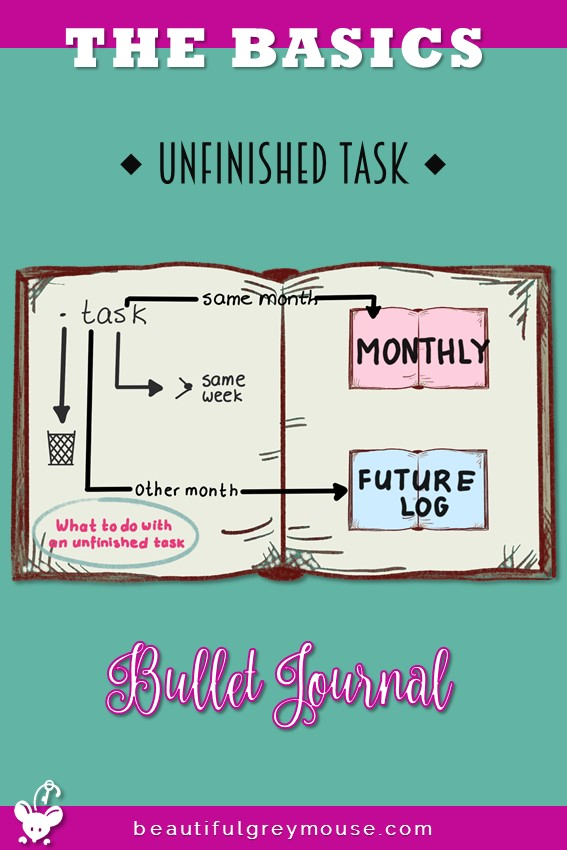 What tot do with an unfinished task on your daily log